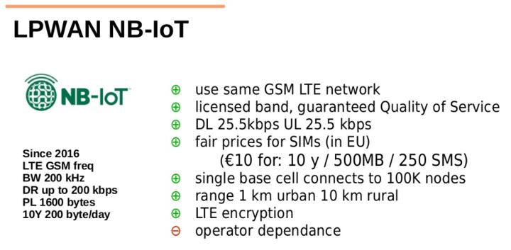 NB-IoT advantages