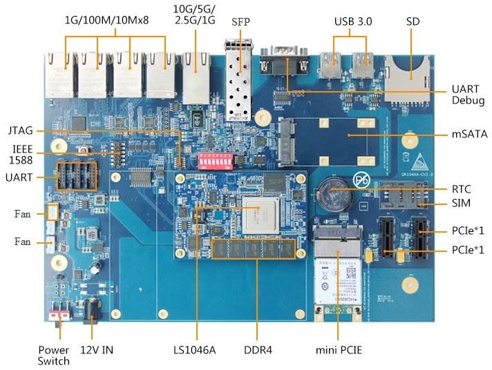 NXP LS1046A Networking SBC