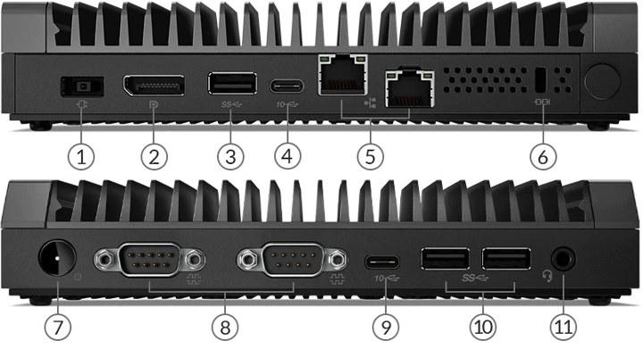 ThinkCentre M90n Nano IoT Ports