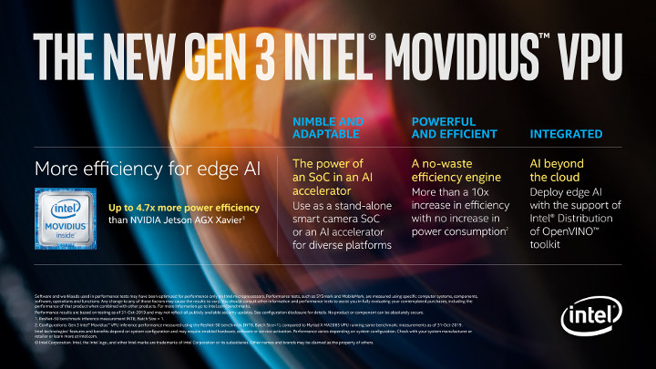 Gen 3 Intel Movidius VPU