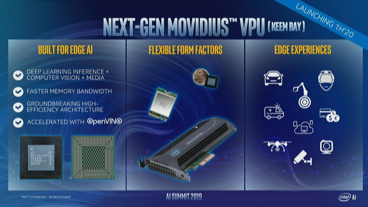 Movidius Keem Bay VPU M.2 Card PCIe Card