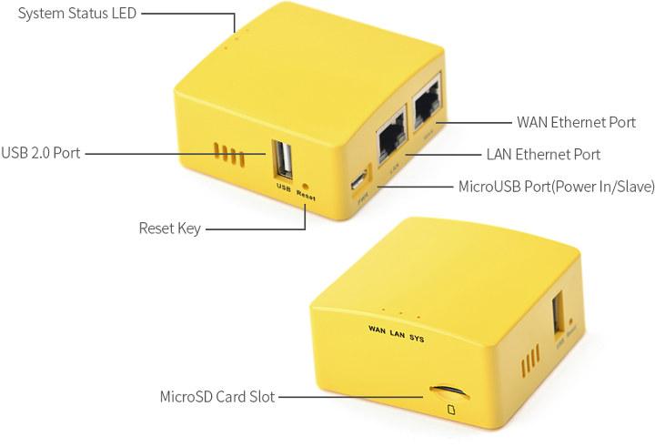 NanoPi R1S Router