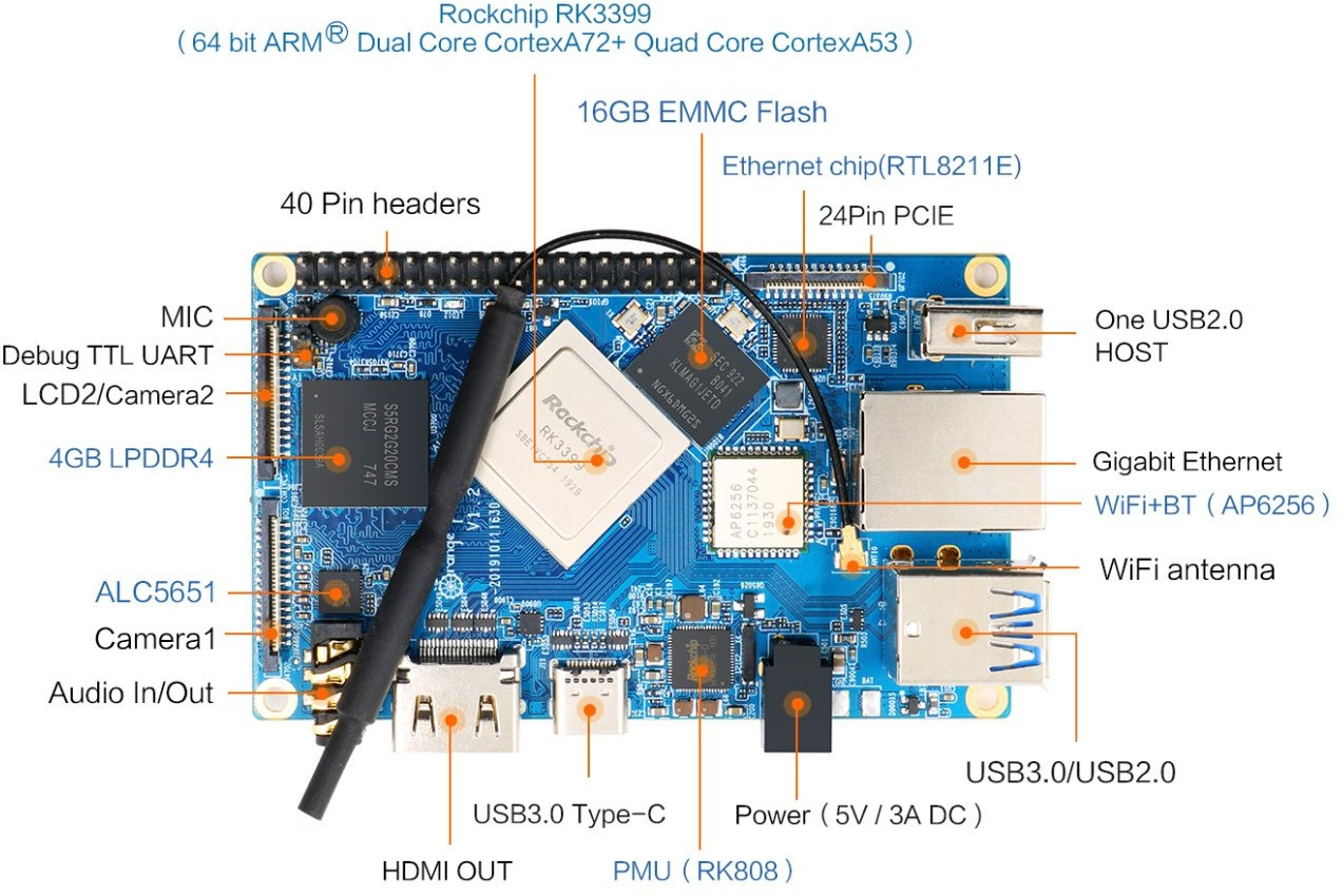 Orange Pi 4/4B SBC Comes with Rockchip RK3399 SoC, Gyrfalcon 2801S NPU - CNX Software