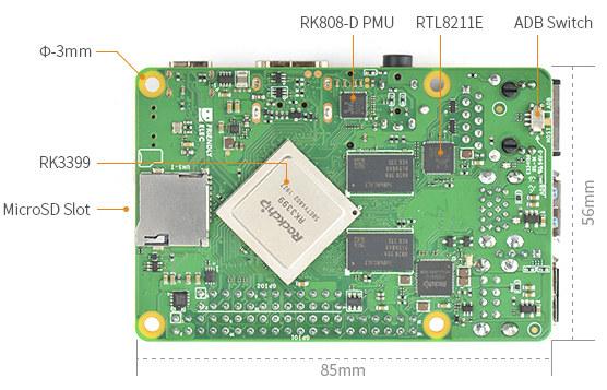 RK3399 Raspberry Pi 3 SBC