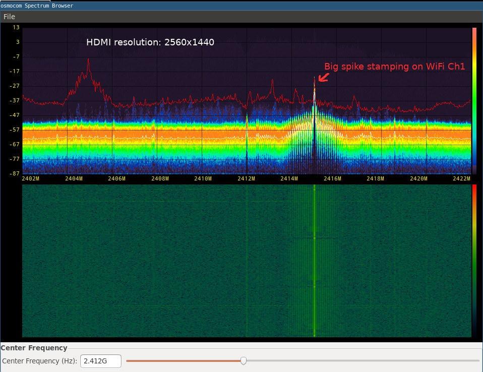 RPI 4 2560x1440 HDMI WiFi Interference