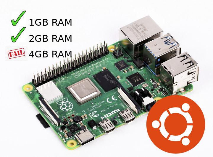 Raspberry Pi 4 4GB RAM Ubuntu 19.10