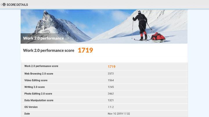 Rikomagic R6 PCMark 10 Benchmark