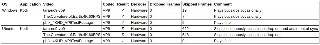 29-kodi-specific