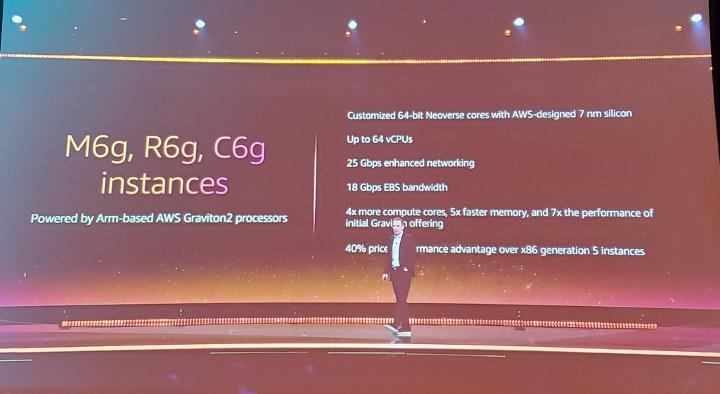 AWS ECS2 Graviton 2 Instances