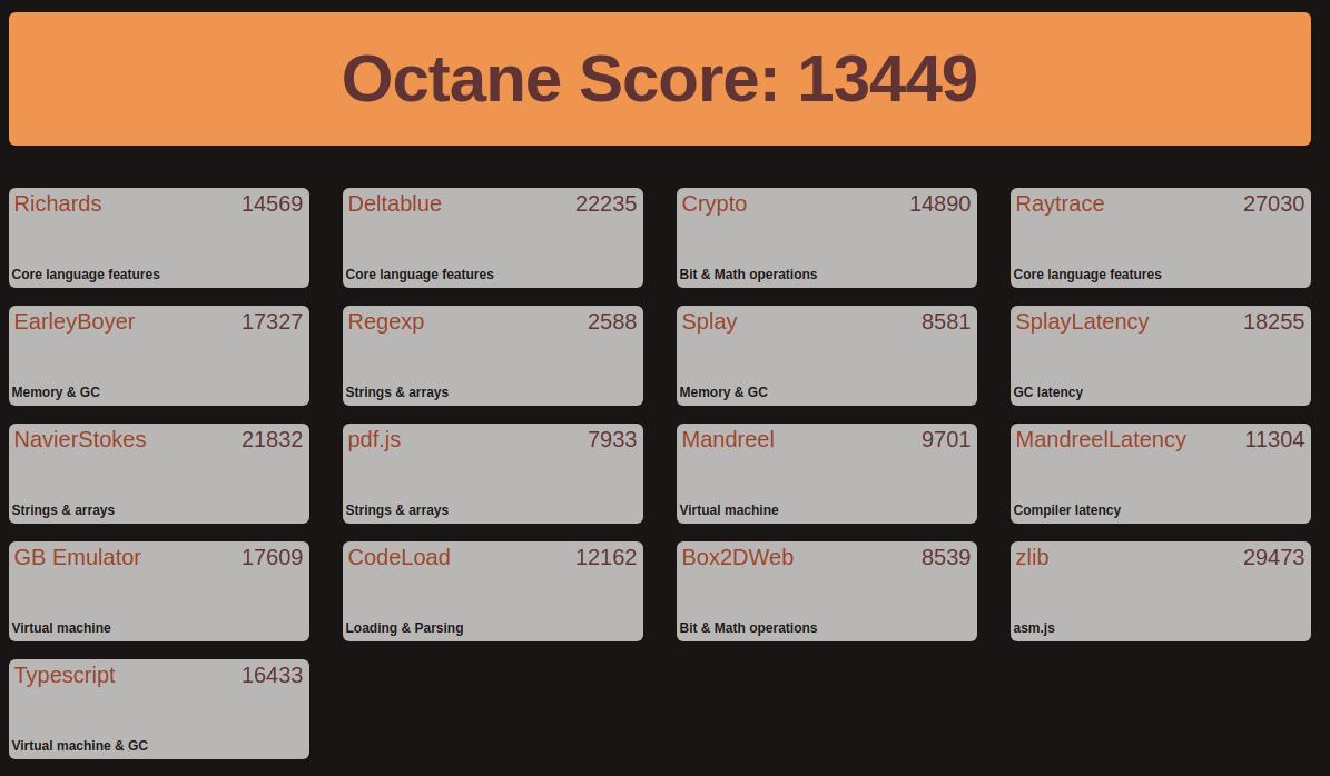 Beelink J45 Octane 2.0 Ubuntu
