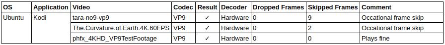 Beelink J45 kodi specific