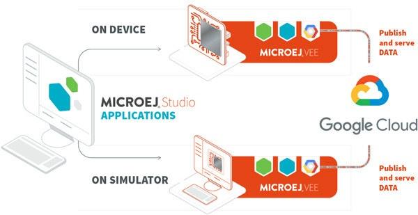 MicroEJ Studio