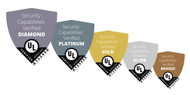 UL IoT Security Rating