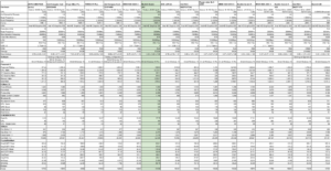 Windows Mini PC Benchmarks Comparison
