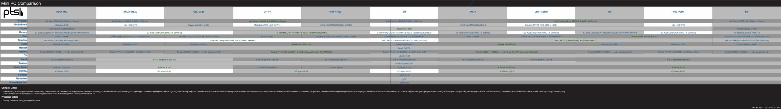 minipc-g41v-4-j50c-4-ssd-systems