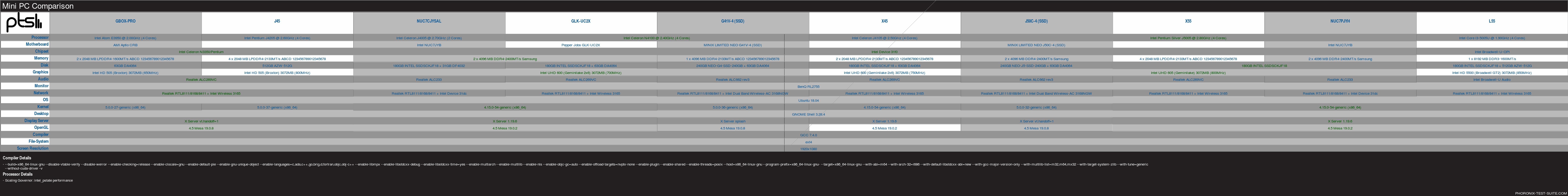 minipc-j45-systems