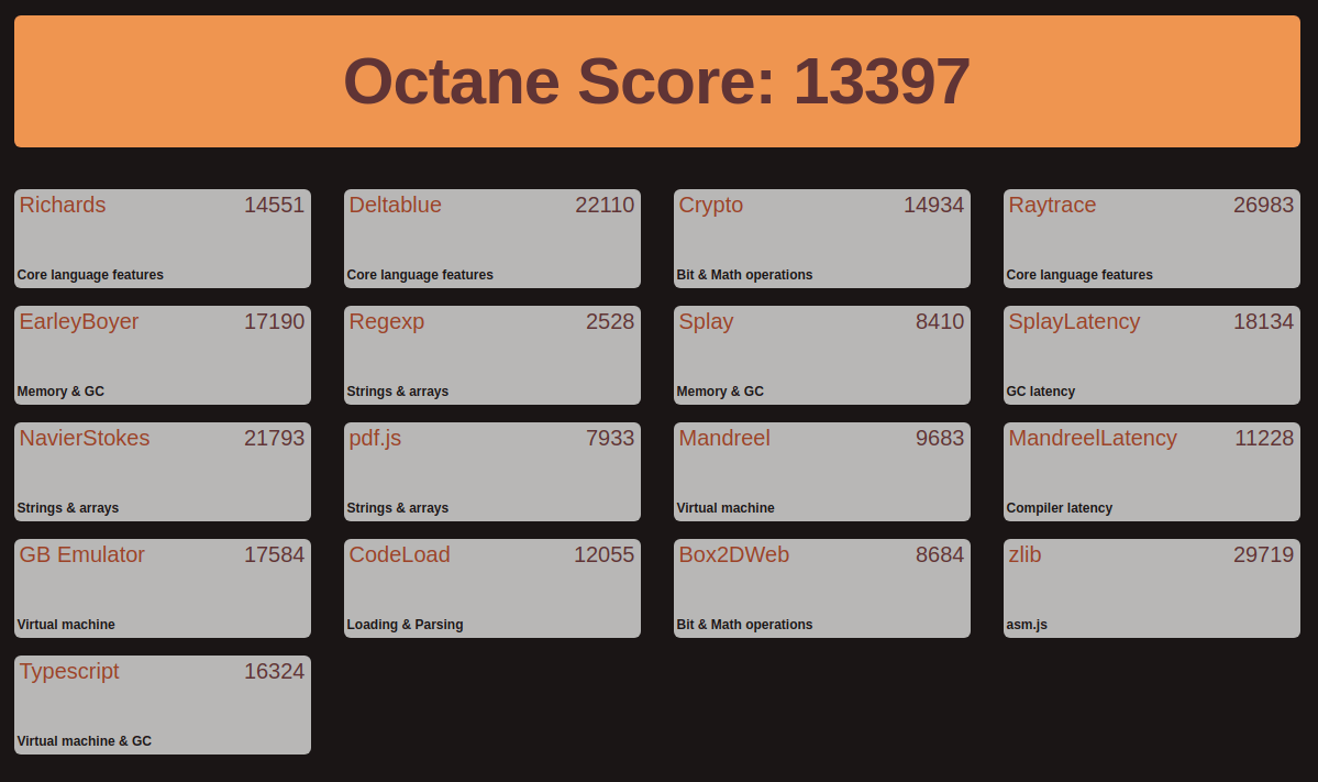 ubuntu octane2 power limit 10 Watts