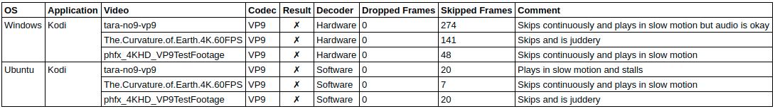 25-kodi-specific