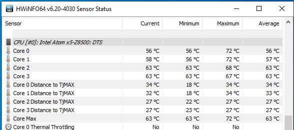 initial temperature