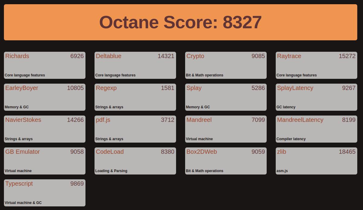 Beelink BT4 ubuntu octane