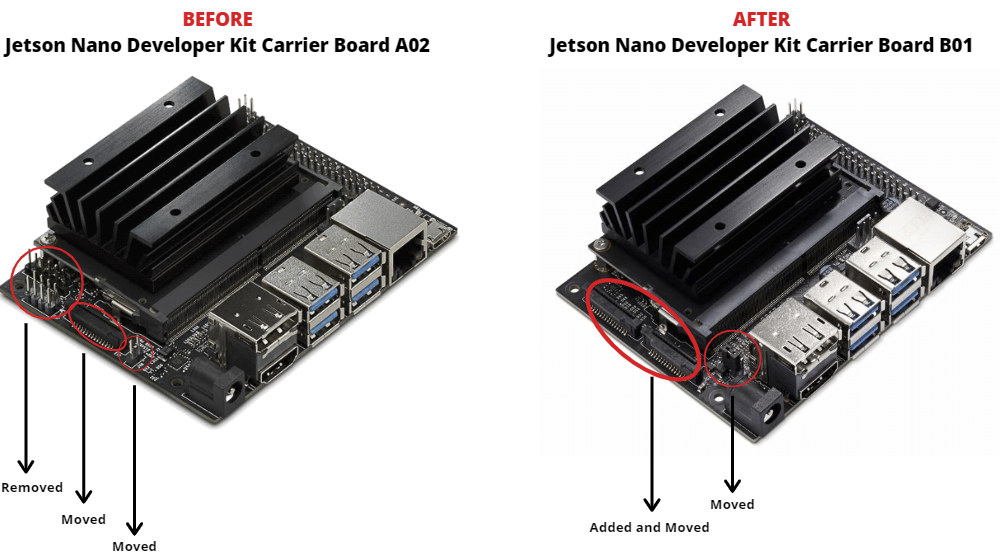 「2020 NVIDIA Jetson Nano Developer Kit - B01」的圖片搜尋結果