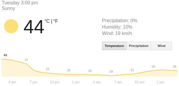 austrialia outside temperature