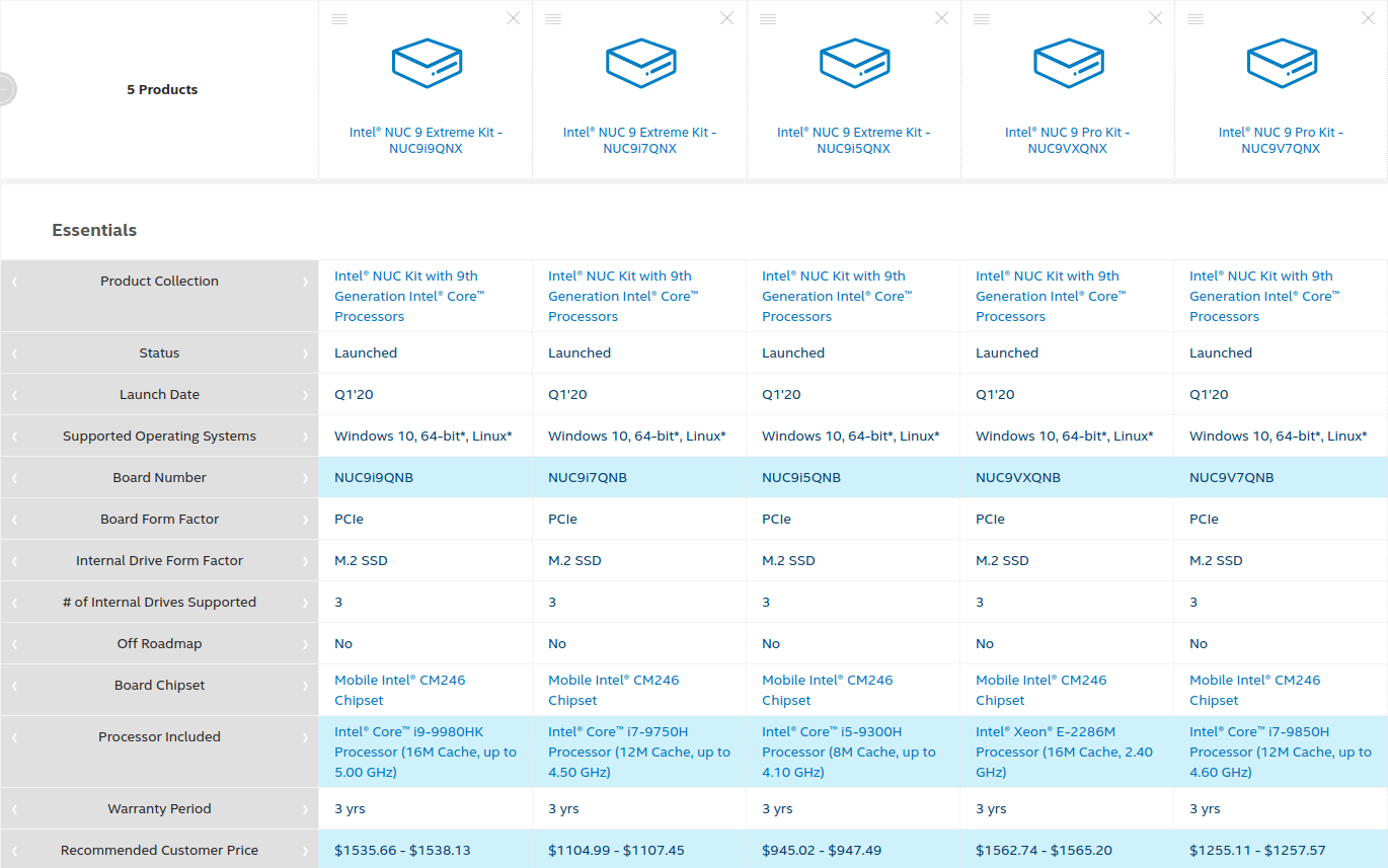intel nuc 9 kit pricing