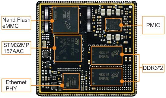 MYC-YA157C STM32MP1 CPU Module