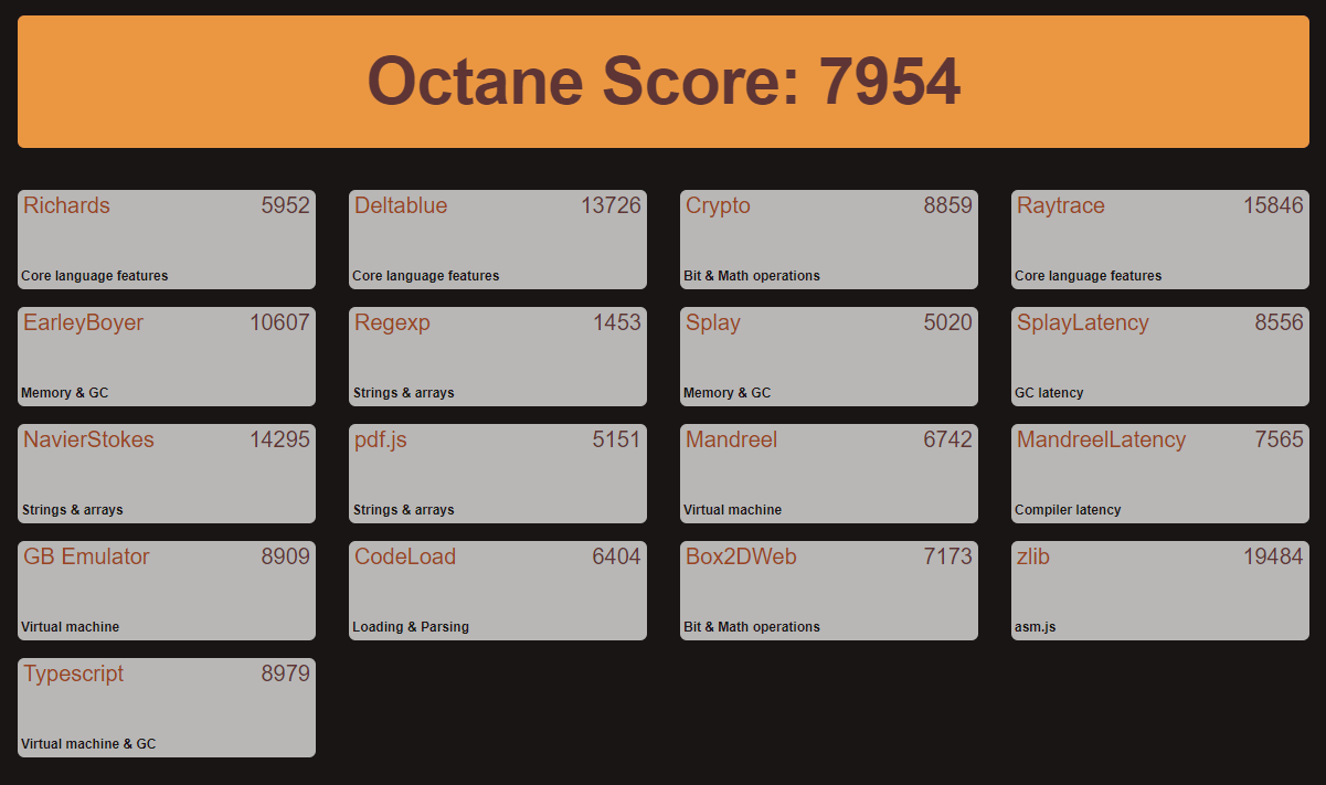 windows-octane-2.0-lower-temp