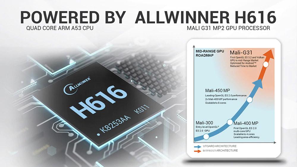 Allwinner H616