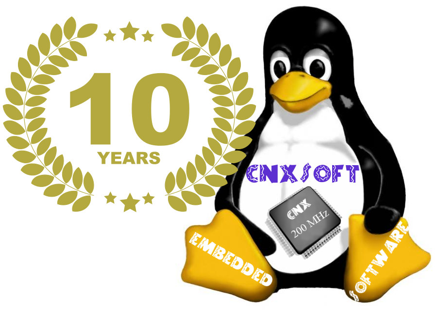 CNX Software Anniversary
