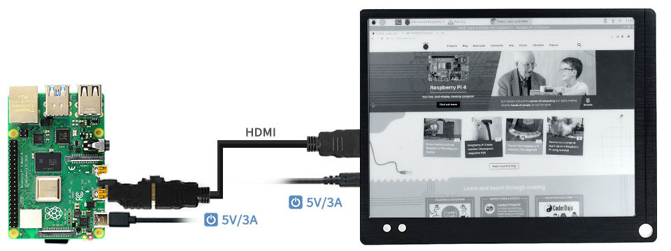 E-paper HDMI Display