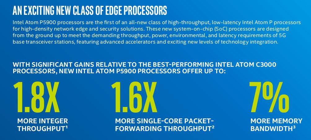 Intel Atom P5900 vs Intel Atom C3000