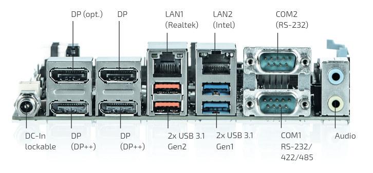 Kontron Ryzen Embedded Mini-ITX SBC Ports