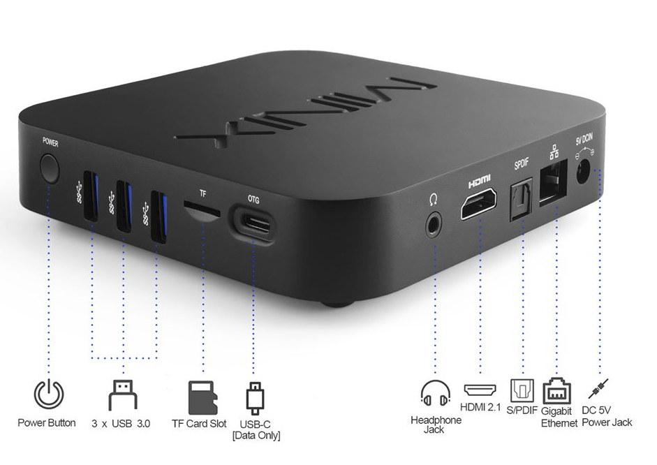 MINIX NEO U22-XJ HDMI & USB Ports