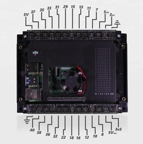 Pi-OT MKR Module Enclosure