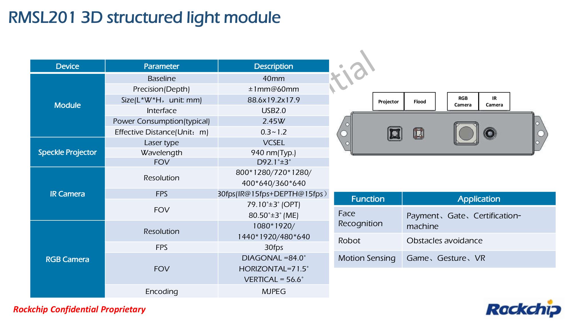 Rockchip RMSL201 3D structured light