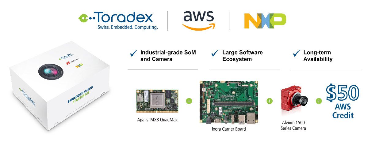 Toradex Amazon Web Services NXP-Starter-Kit