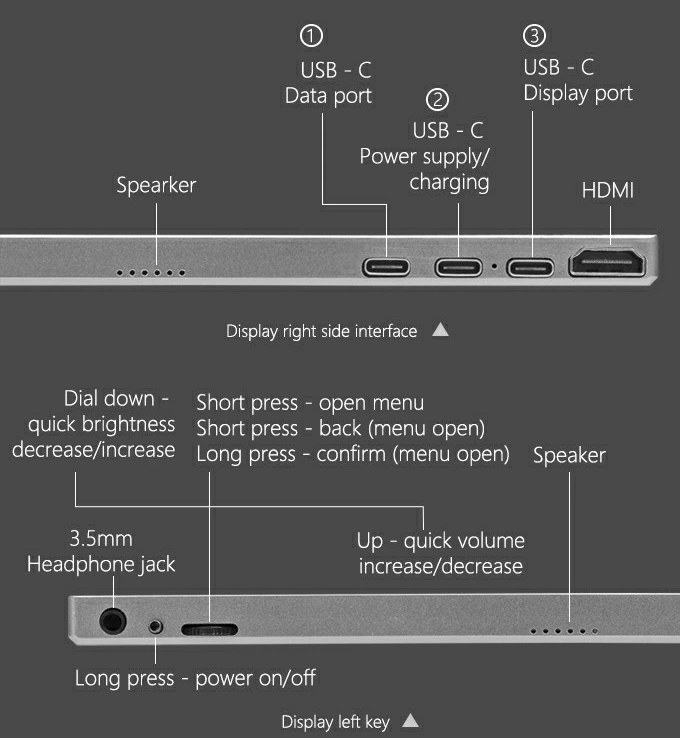 AirView Specifications