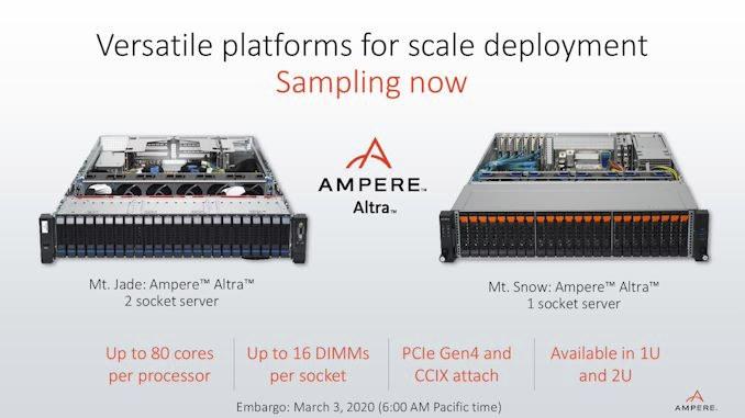 Ampere Altra Server Reference Design