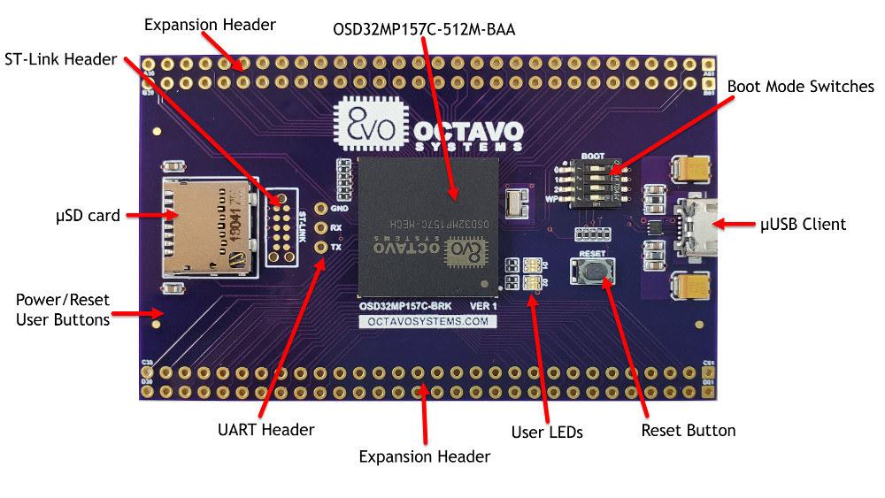 OSD32MP1-BRK