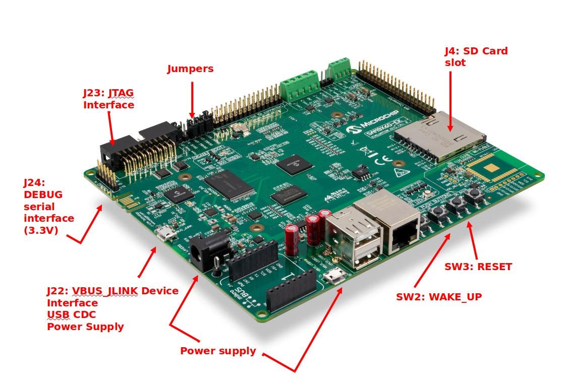 SAM9X60-EK Evaluation Kit