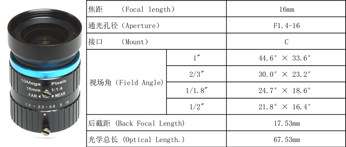 16mm lens Raspberry Pi