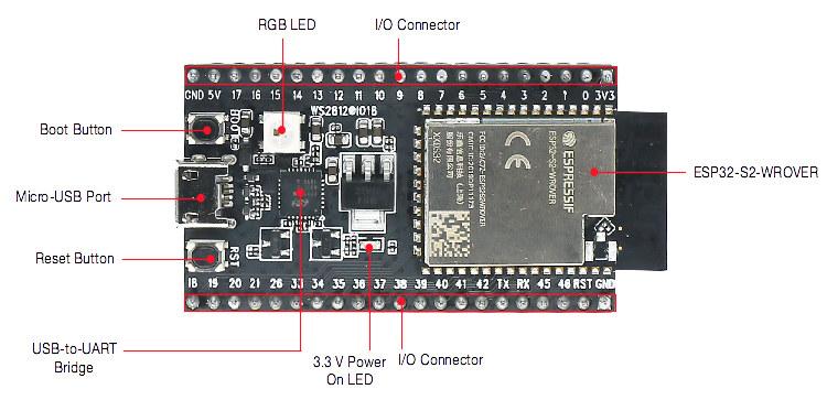 ESP32-S2-Saola-1 Board