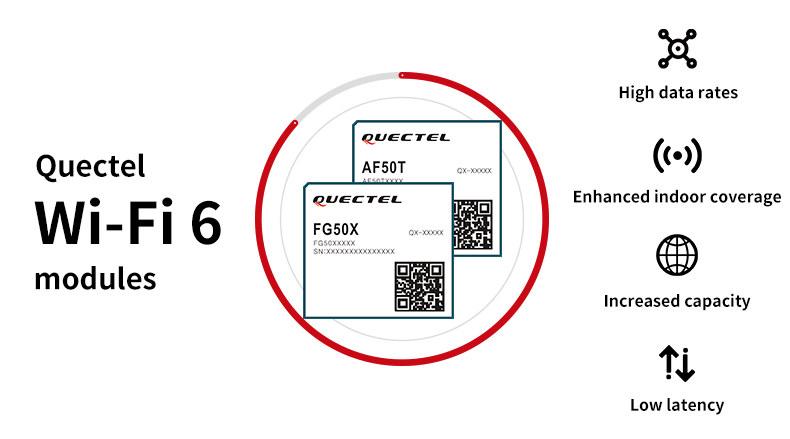Quectel WiFi 6 module