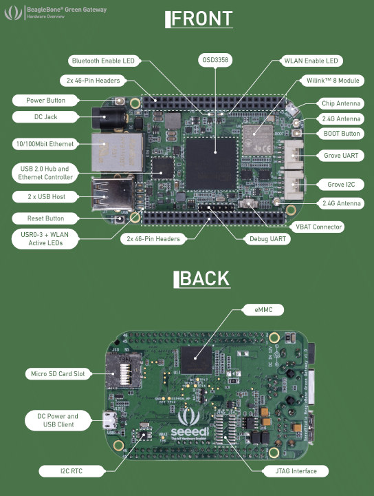 BeagleBone Green Gateway Specifications