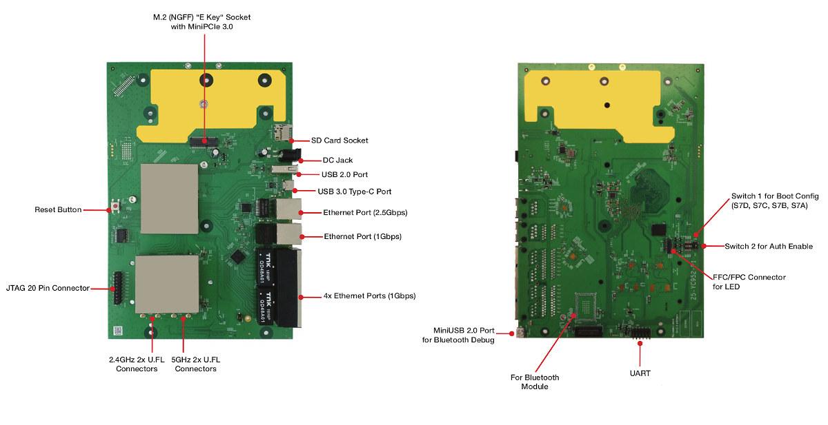 CP01 WiFi 6 Embedded SBC