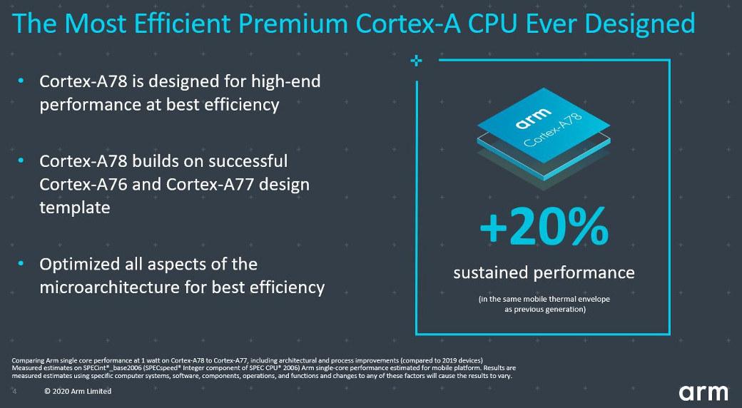 Cortex-A78 vs Cortex-A77 Performance Improvement