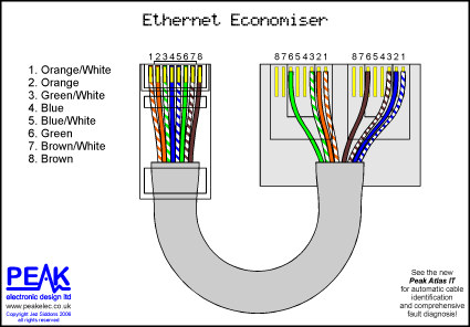 "Ethernet ""Economiser"" Wiring Diagram"