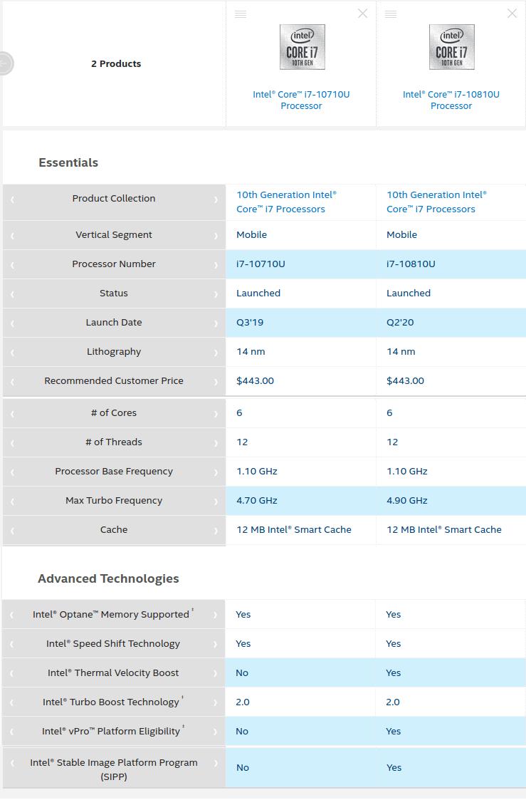 Intel Comet Lake vs Comet Lake VPro